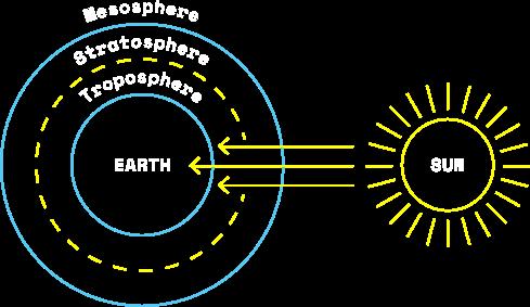 1_spheresB_en